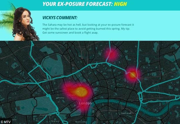 Get your Ex-posure forecast'