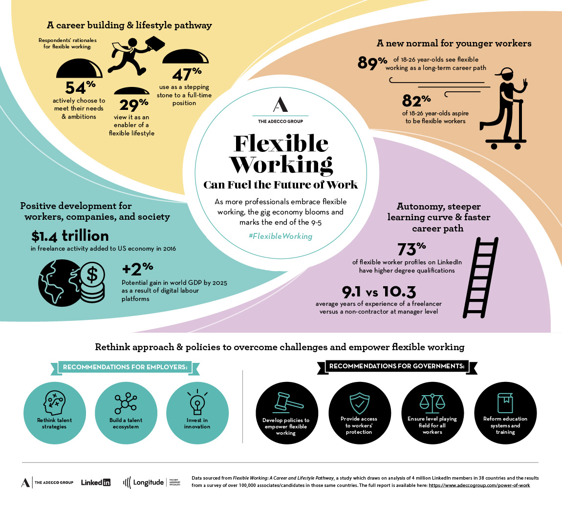 flexibility at work rationale for introducing flexible working Flexible working laws in the uk but now anyone can make one 'flexibility request and if you're hoping to work flexible hours just because you're.