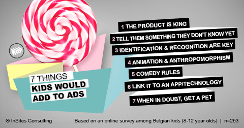 7 things Kids would add to ads