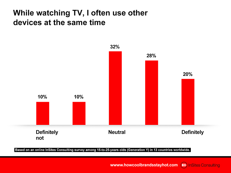 Use other devices while watching TV