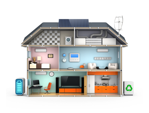 How The Smart Home Will Change Way We Live